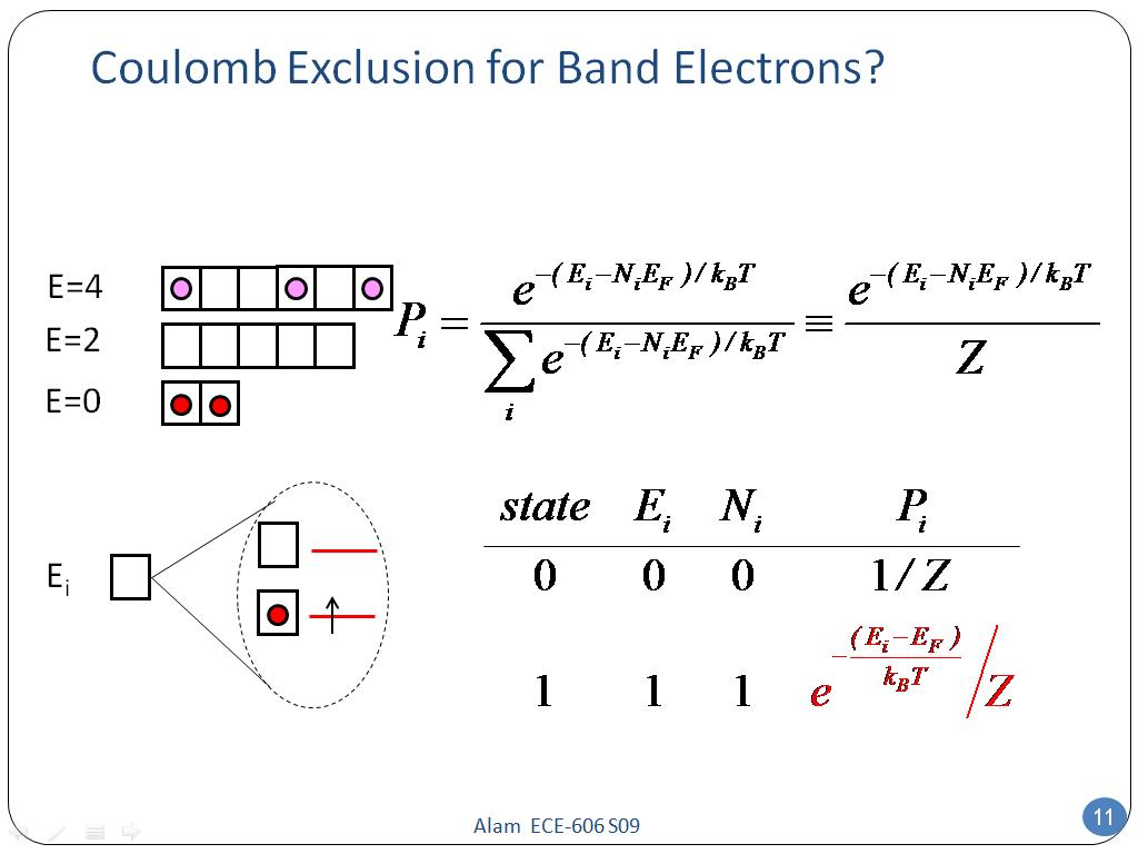 Coulomb Exclusion for Band Electrons?