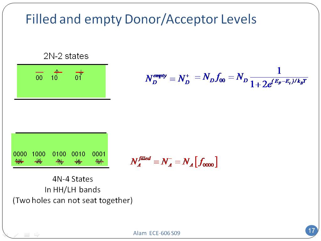 Filled and empty Donor/Acceptor Levels