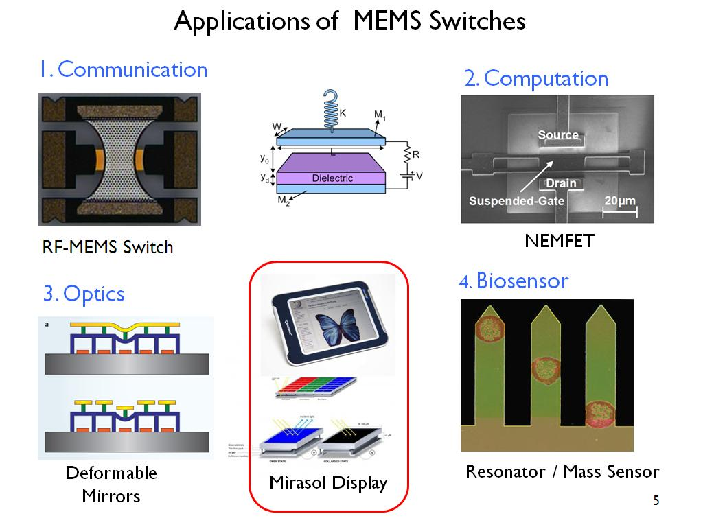 Applications of MEMS Switches
