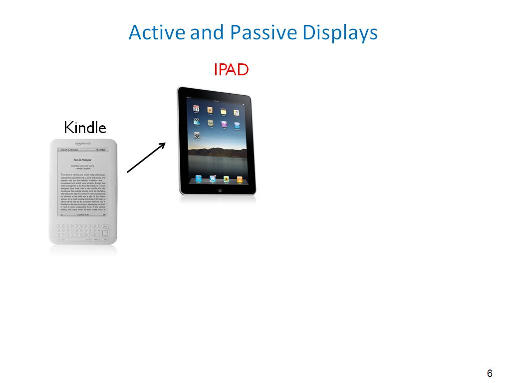 Active and Passive Displays
