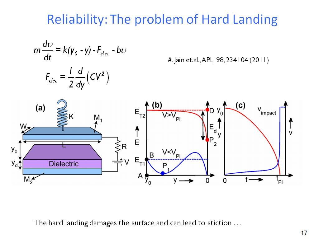 Reliability: The problem of Hard Landing