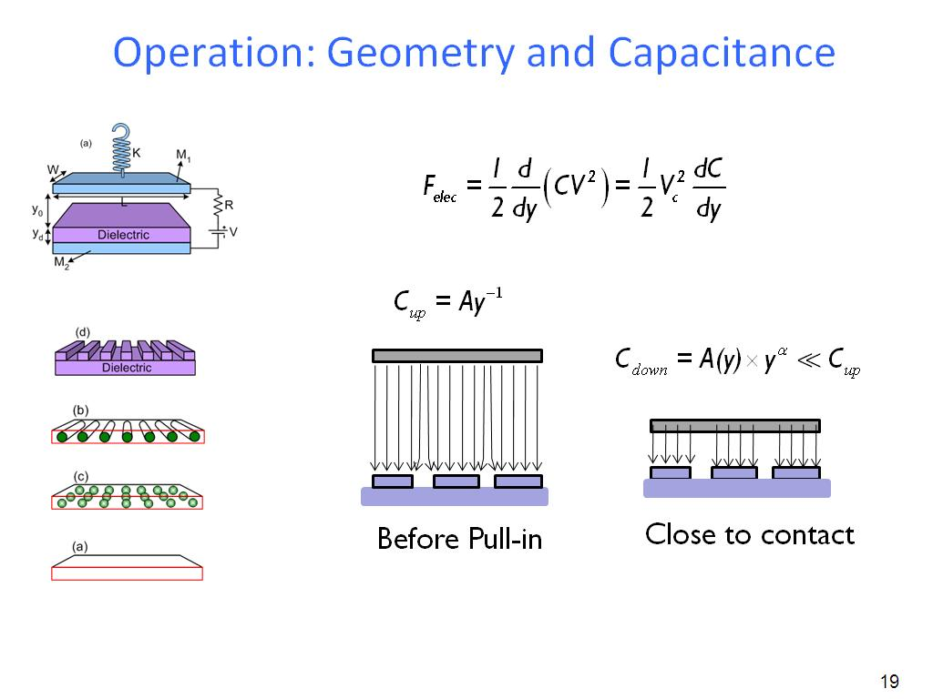 Operation: Geometry and Capacitance