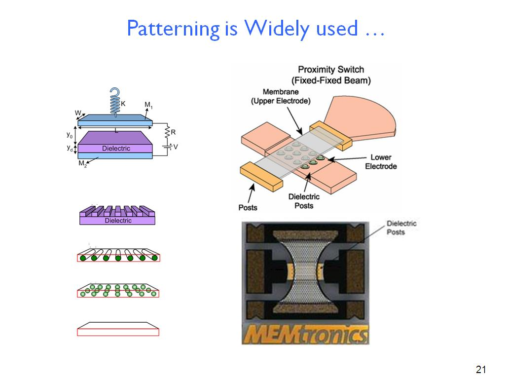 Patterning is Widely used …