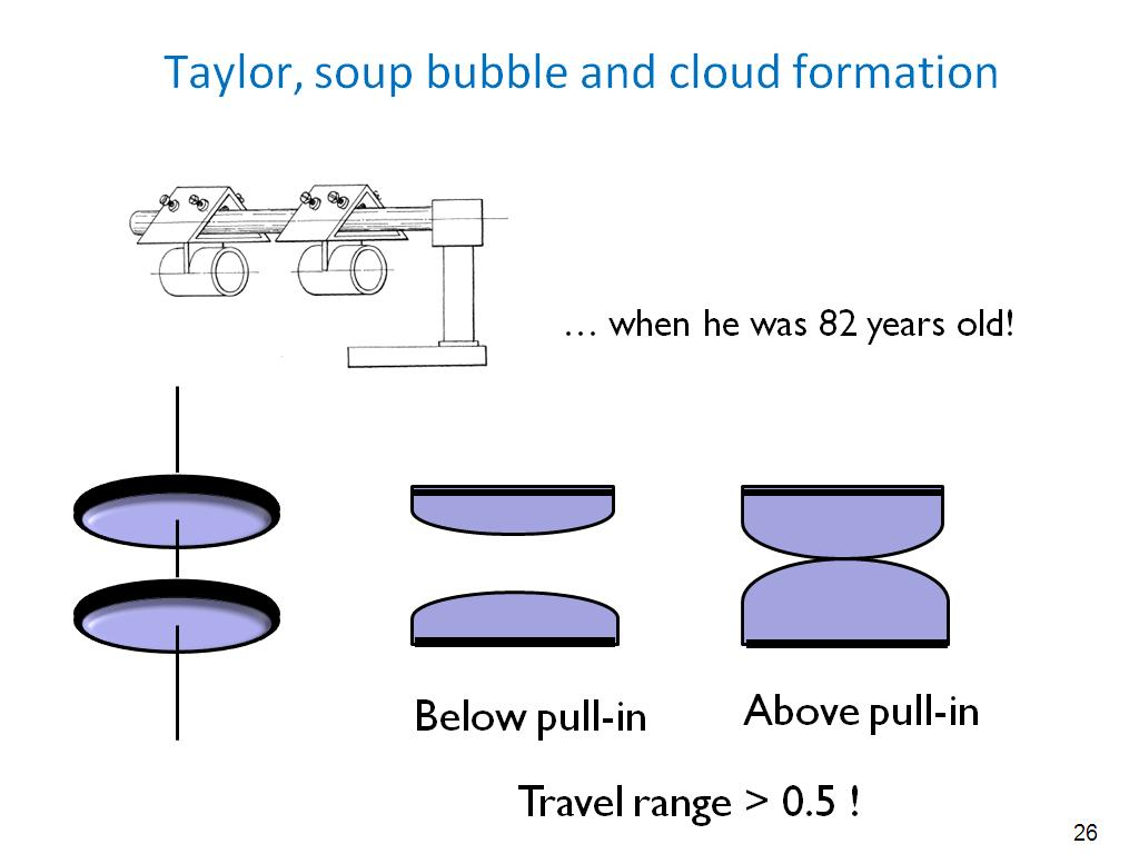 Taylor, soup bubble and cloud formation