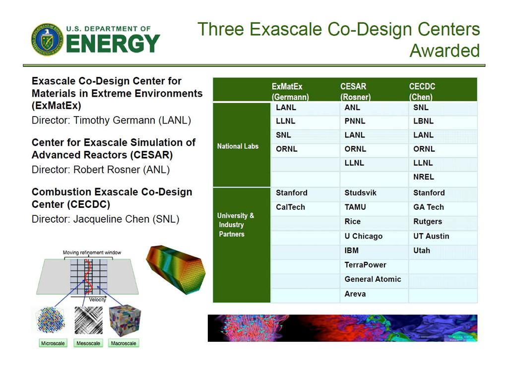 nanoHUB org - Resources: Exascale Co-design for Materials in Extreme