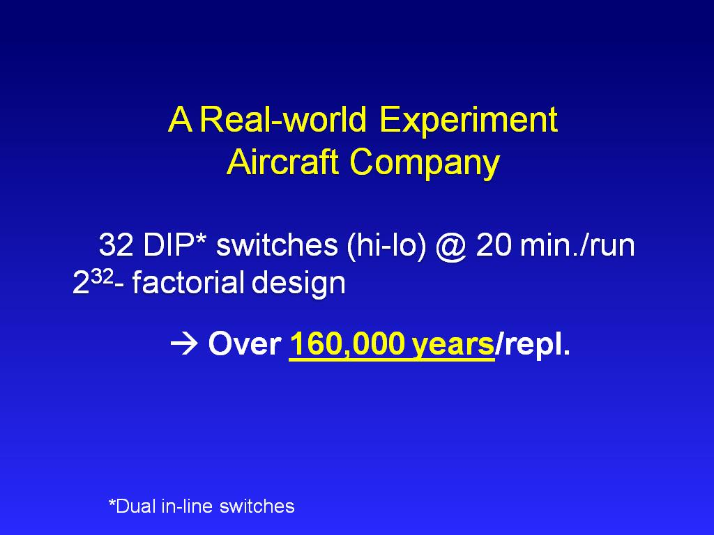 A Real-world Experiment Aircraft Company