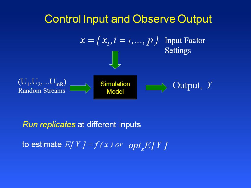 Control Input and Observe Output