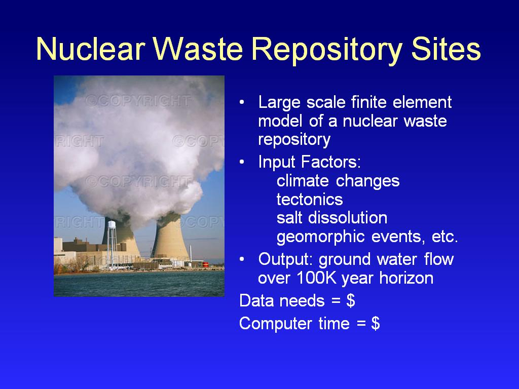 Nuclear Waste Repository Sites