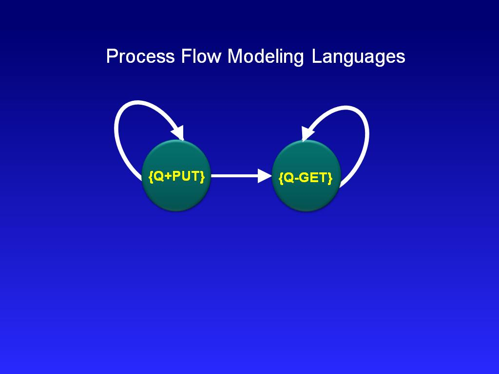 Process Flow Modeling Languages