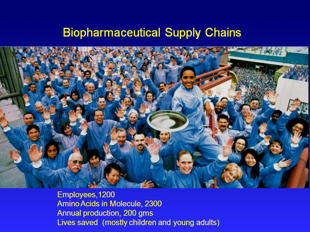 Biopharmaceutical Supply Chains