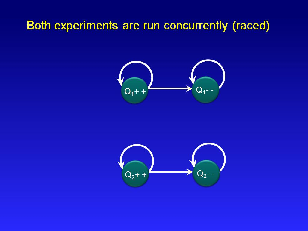 Both experiments are run concurrently (raced)