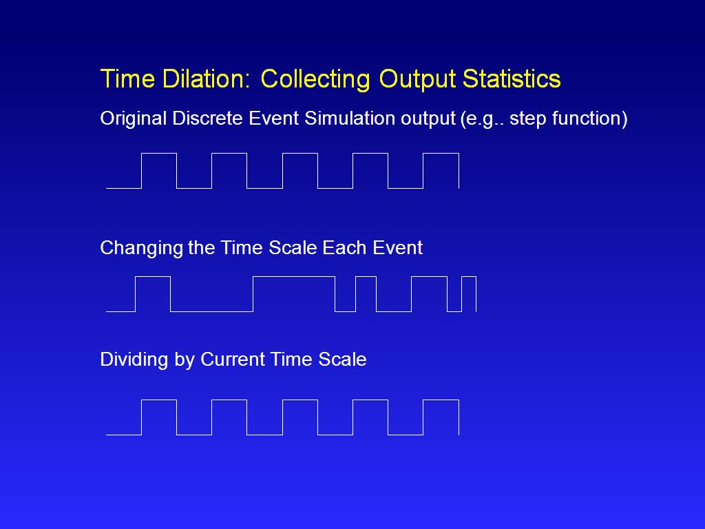 Time Dilation: Collecting Output Statistics