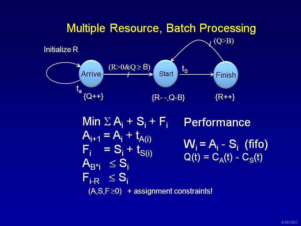 Multiple Resource, Batch Processing
