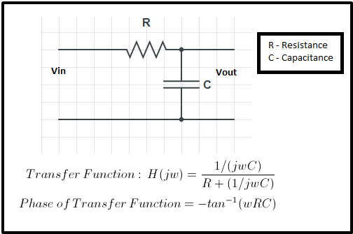 study of passive filters Degree project in electrical engineering, second cycle, 30 credits stockholm , sweden 2018 study on passive intermodulation (pim) in microwave filters.