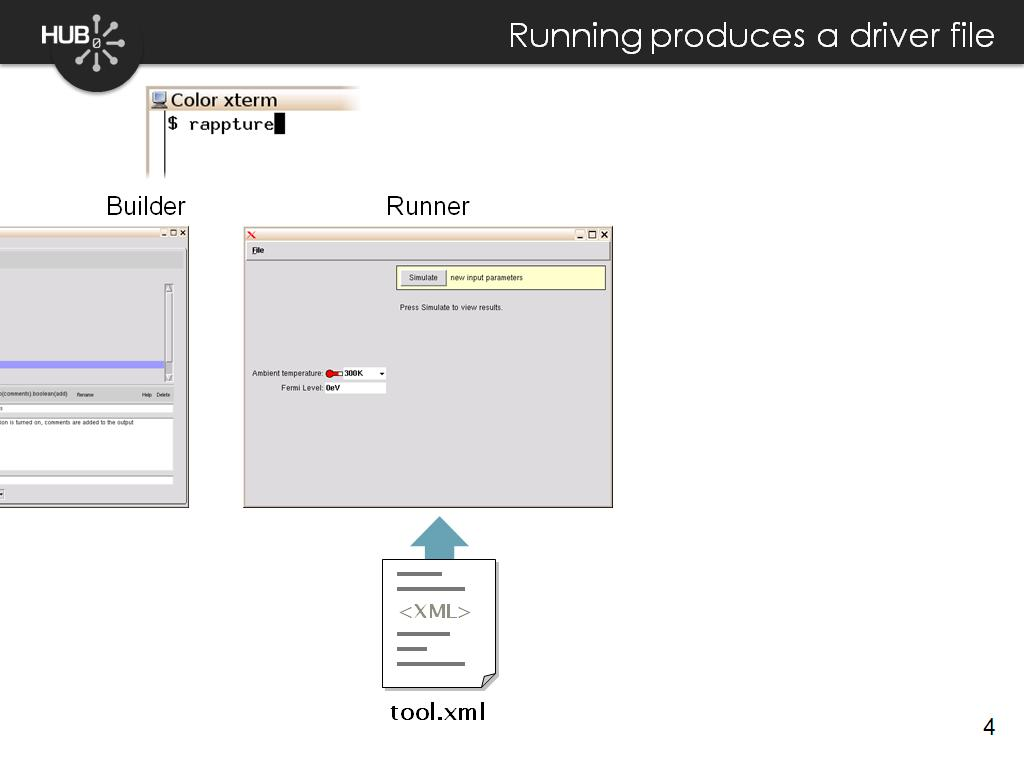 Running produces a driver file