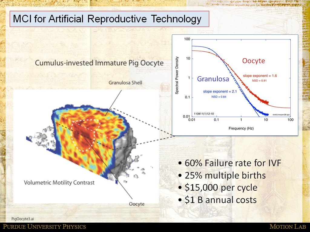 MCI for Artificial Reproductive Technology