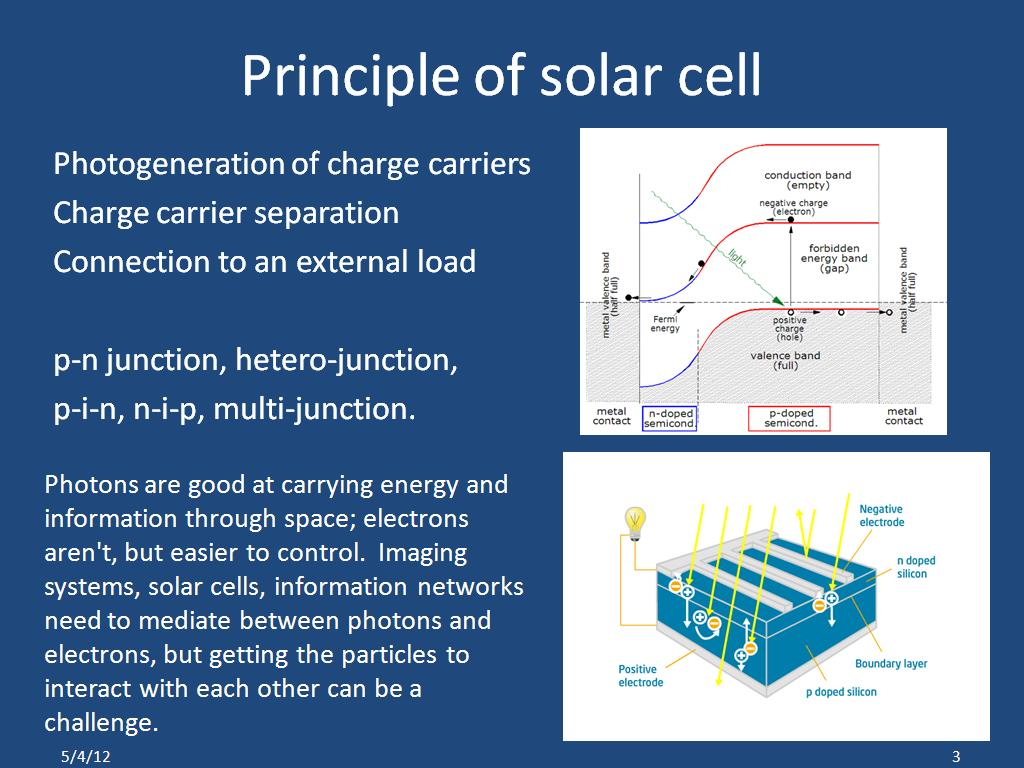 Principle of solar cell