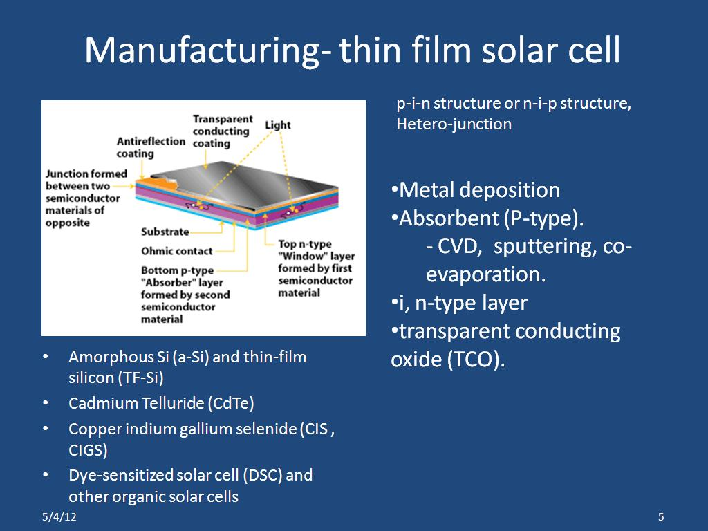 Manufacturing- thin film solar cell