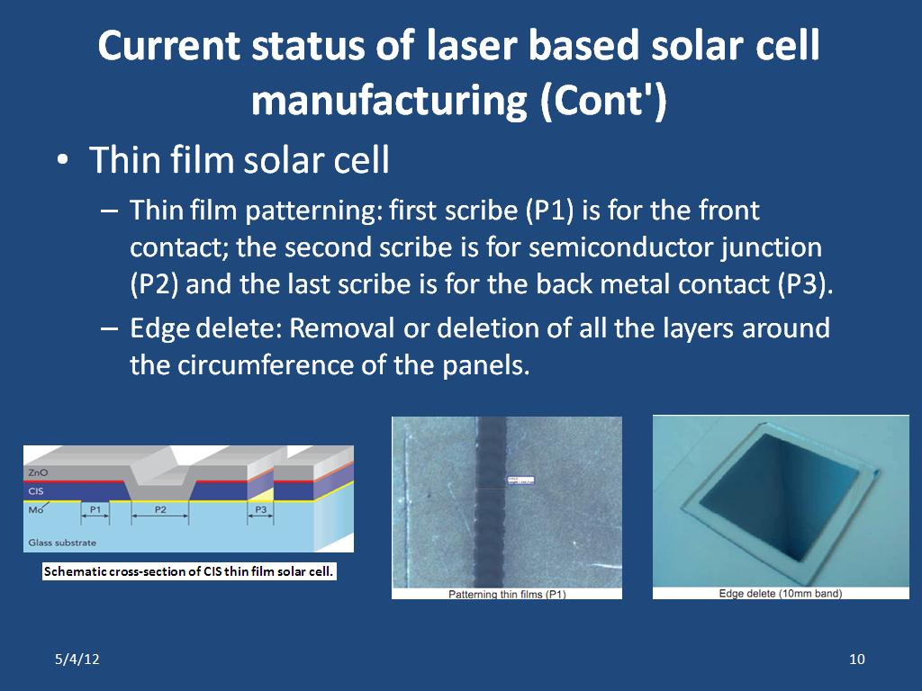 Current status of laser based solar cell manufacturing (Cont')