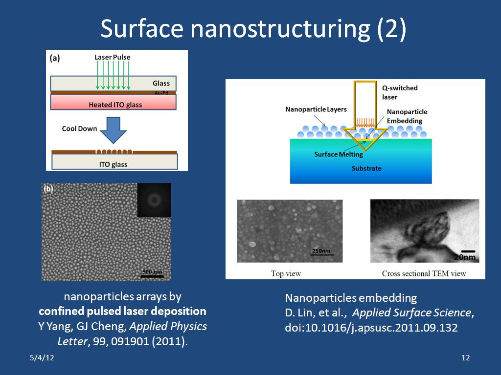 Surface nanostructuring (2)