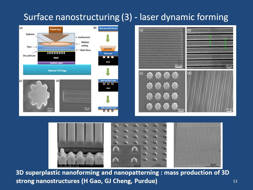 Surface nanostructuring (3) - laser dynamic forming