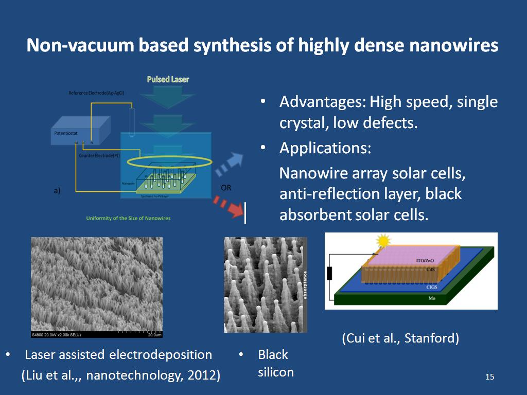 Non-vacuum based synthesis of highly dense nanowires