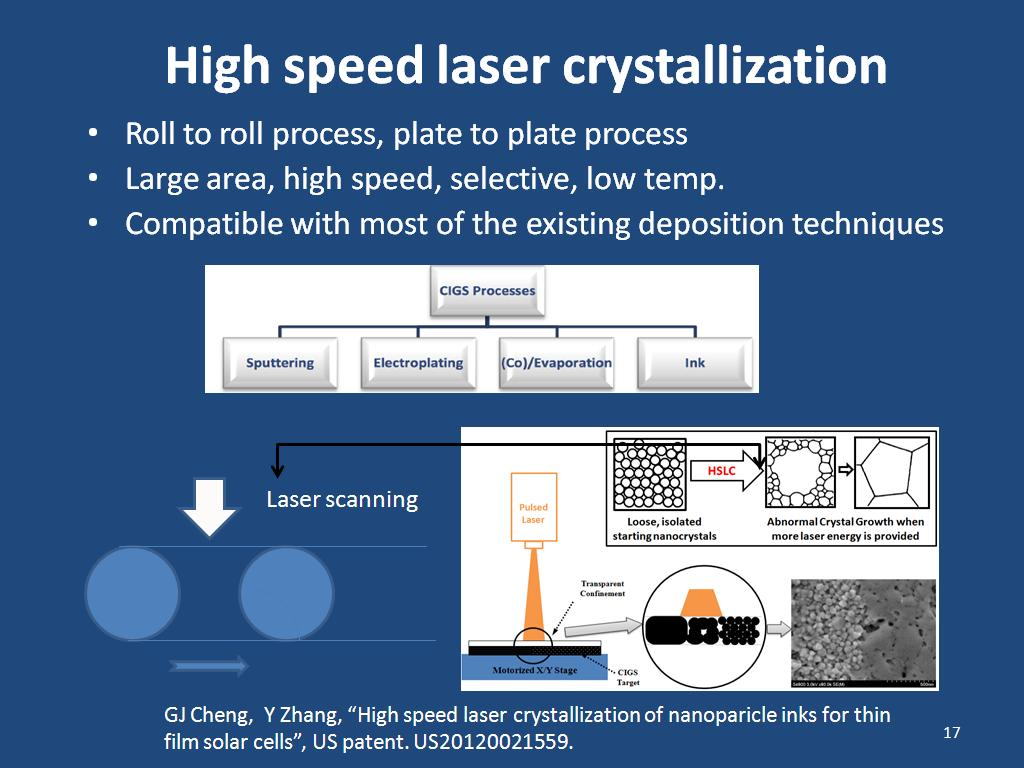 High speed laser crystallization
