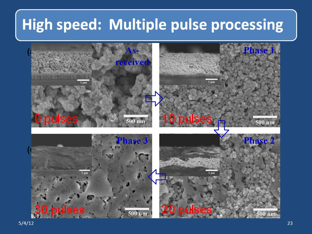 High speed: Multiple pulse processing