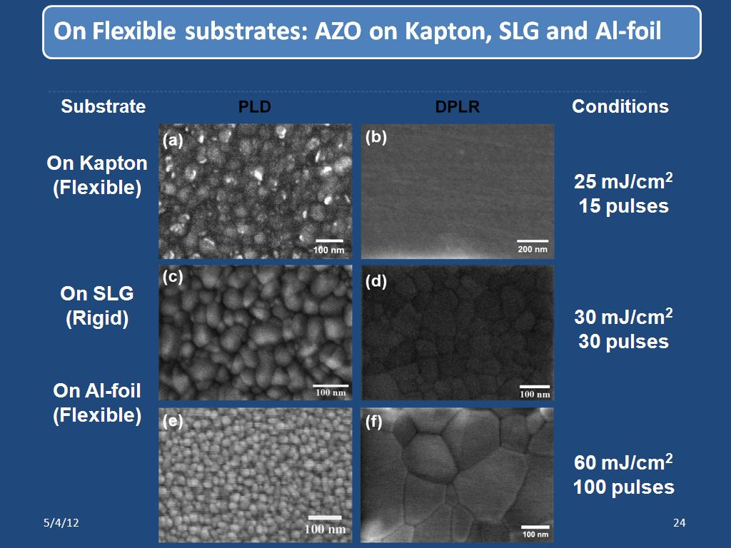 On Flexible substrates: AZO on Kapton, SLG and Al-foil