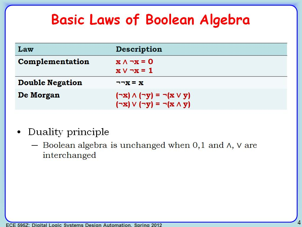 Resources Ece 595z Lecture 4 Advanced Boolean Logic Algerbra Ii Watch Presentation