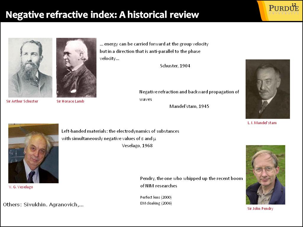 Negative refractive index: A historical review