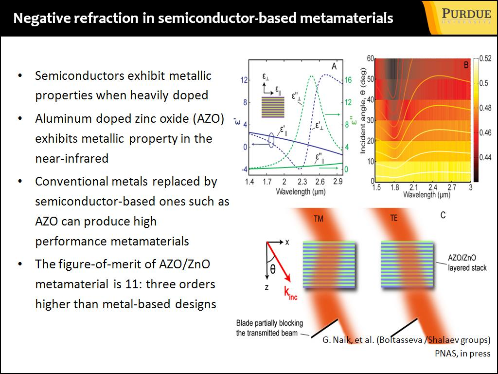 Negative refraction in semiconductor-based metamaterials