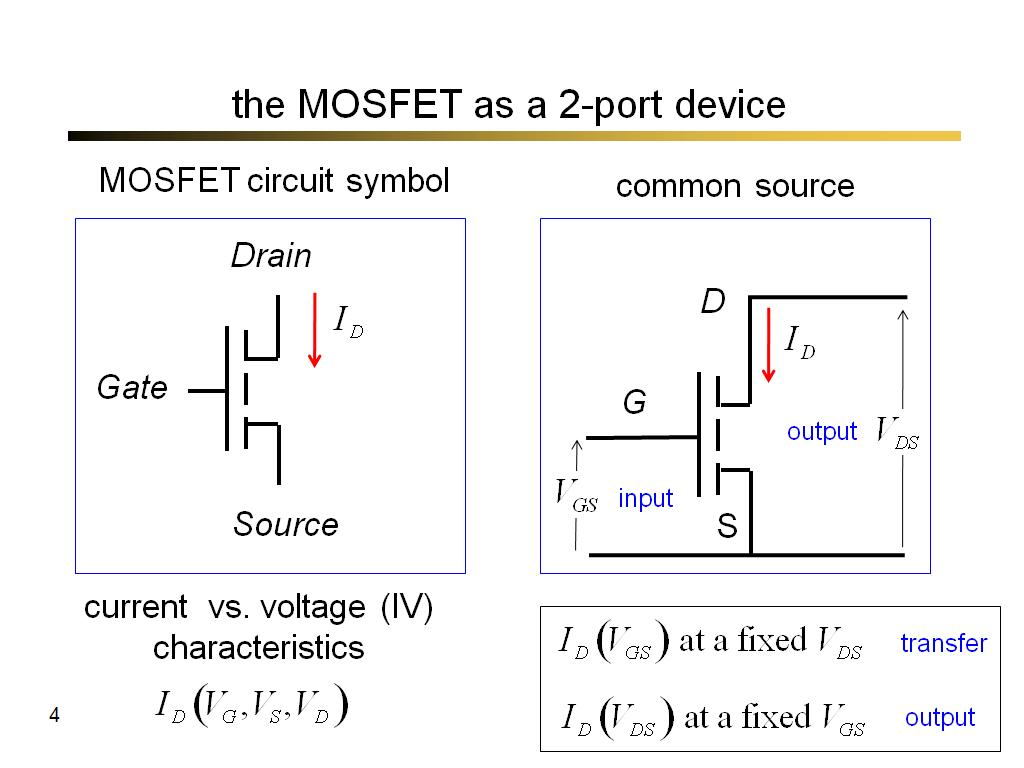 the MOSFET as a 2-port device