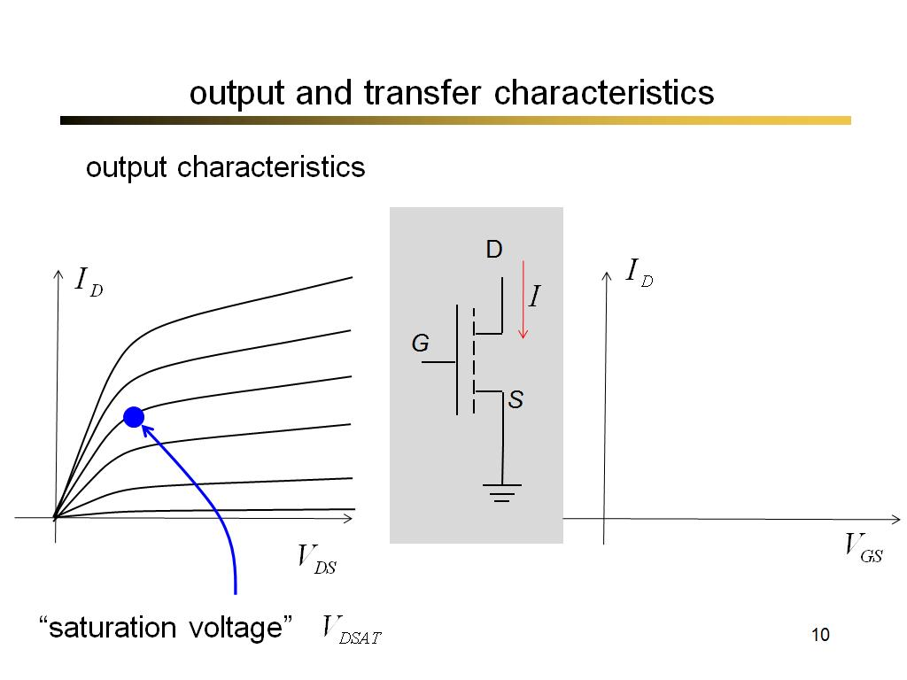 output and transfer characteristics