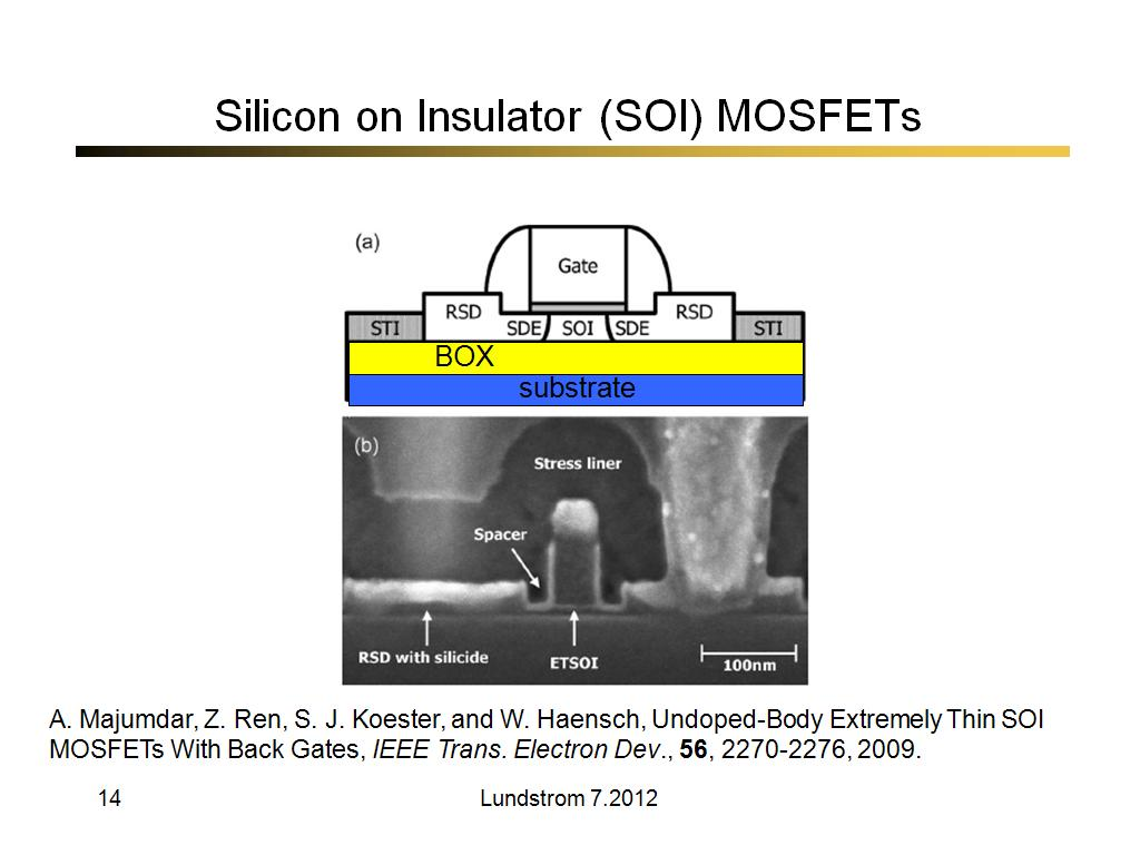 Silicon on Insulator (SOI) MOSFETs