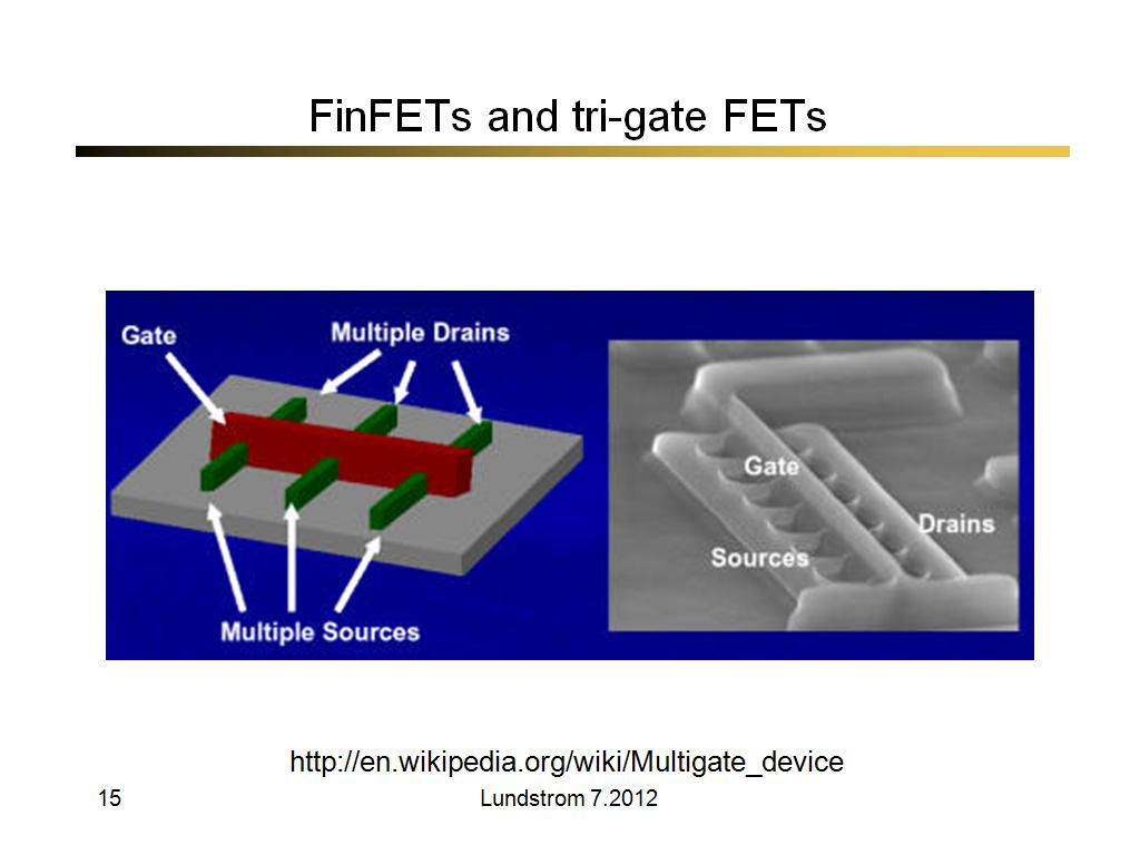 FinFETs and tri-gate FETs