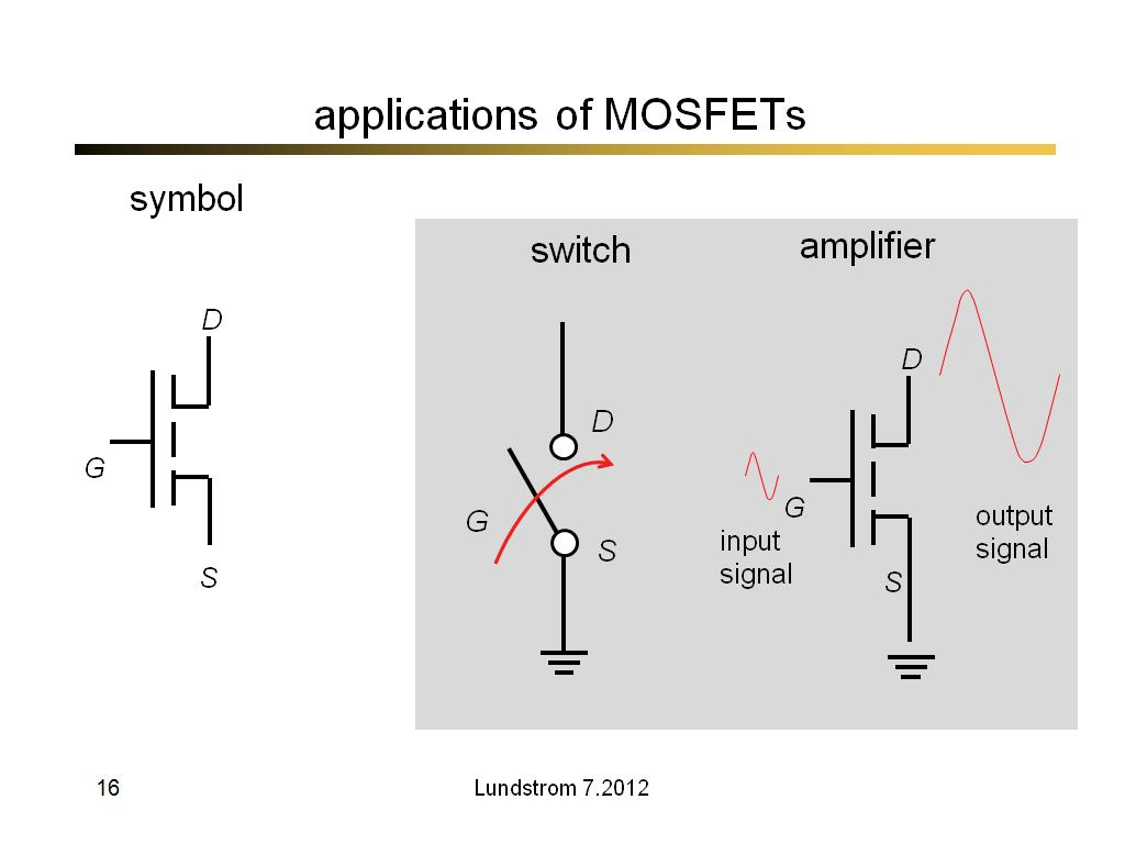 applications of MOSFETs
