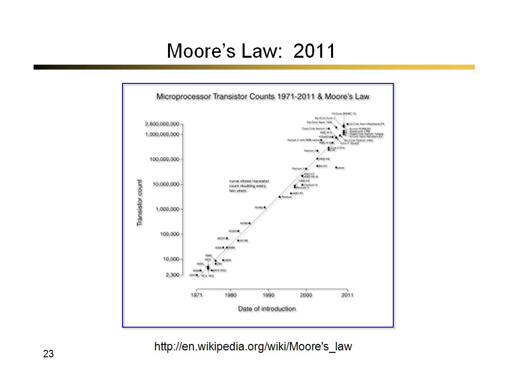 Moore's Law: 2011
