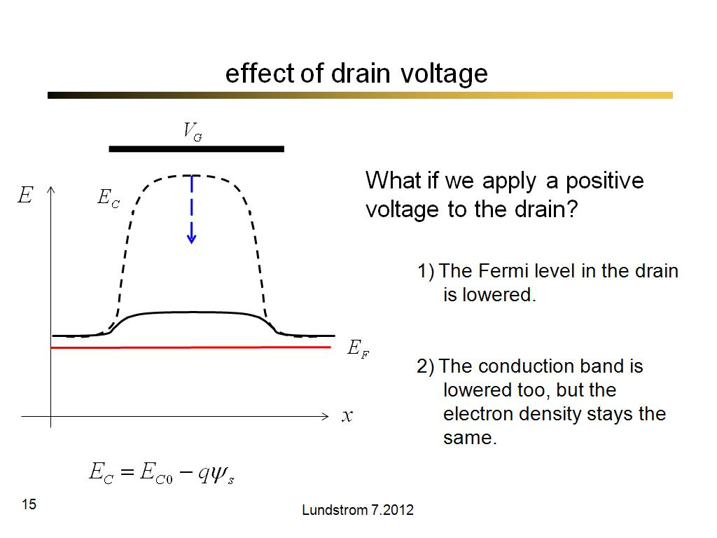 effect of drain voltage