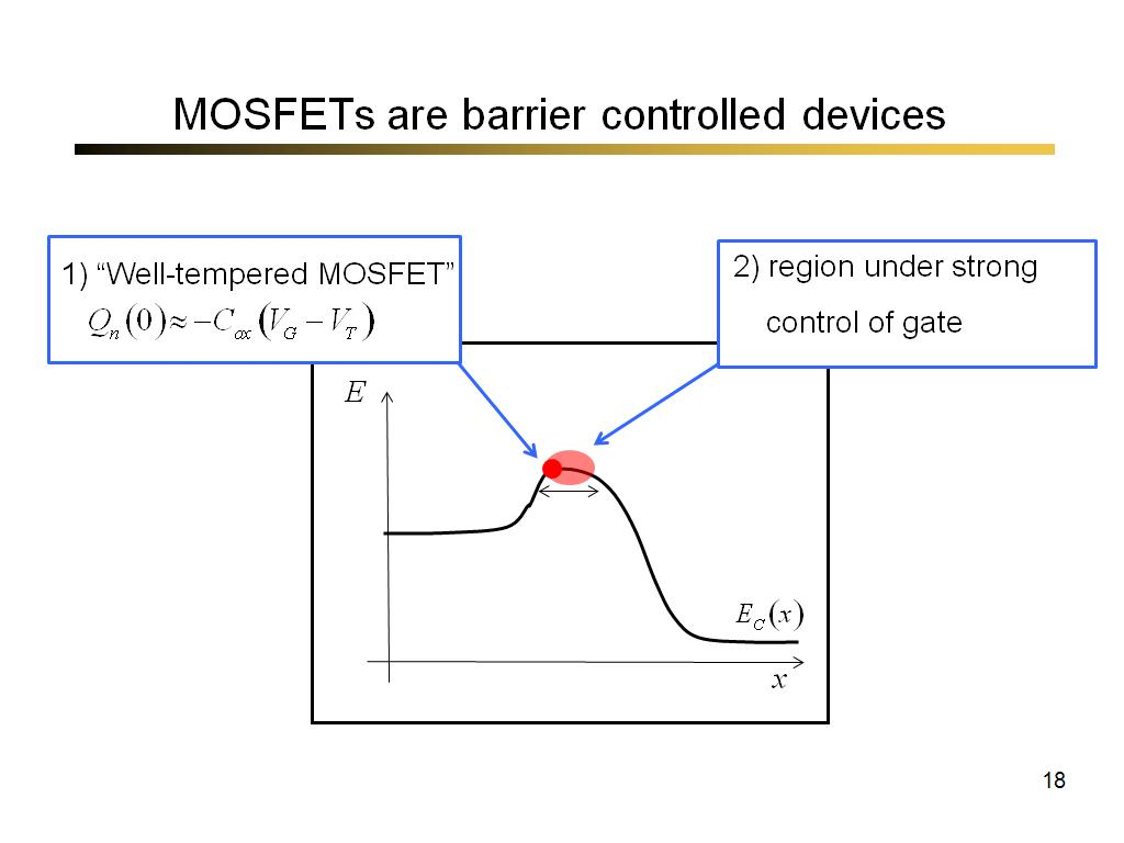 MOSFETs are barrier controlled devices