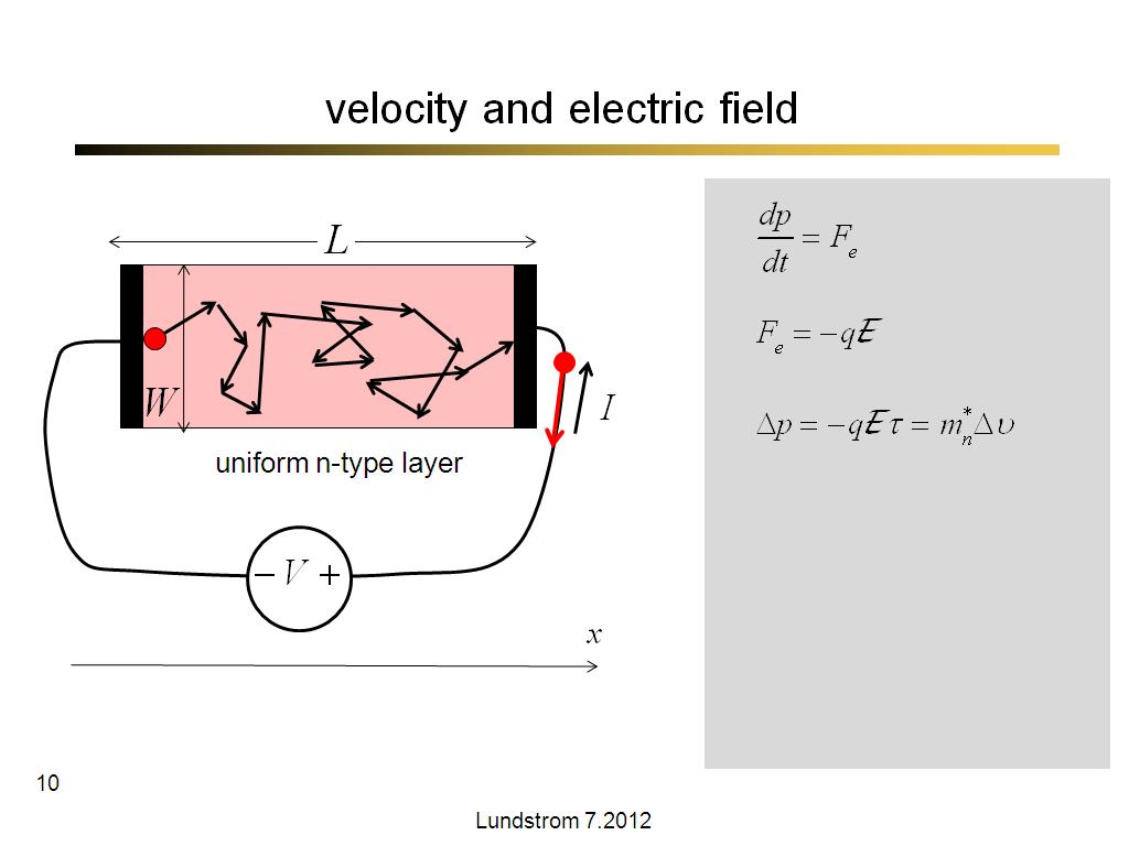 velocity and electric field
