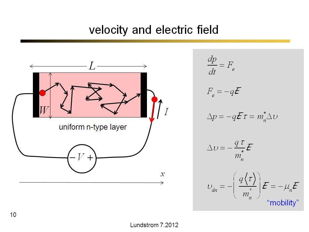 Electric Current Locator : Nanohub resources nanoscale transistors lecture