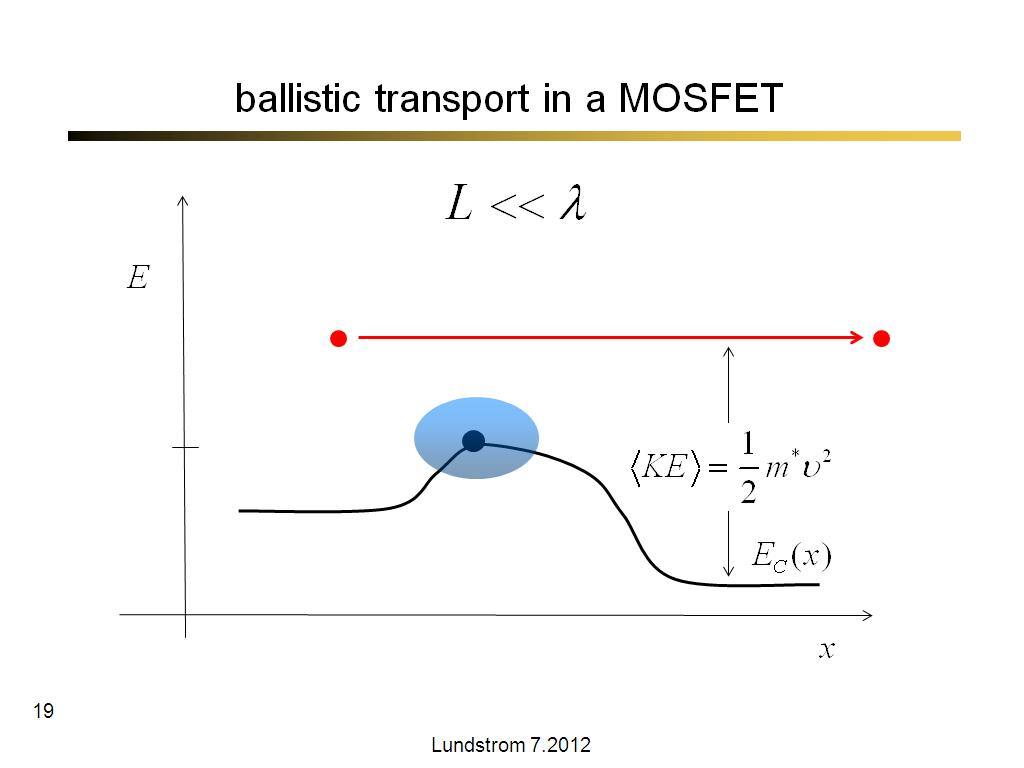 ballistic transport in a MOSFET