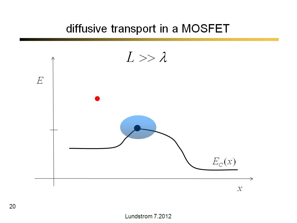 diffusive transport in a MOSFET