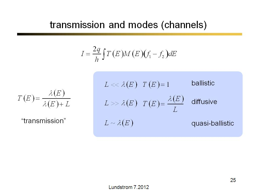 transmission and modes (channels)