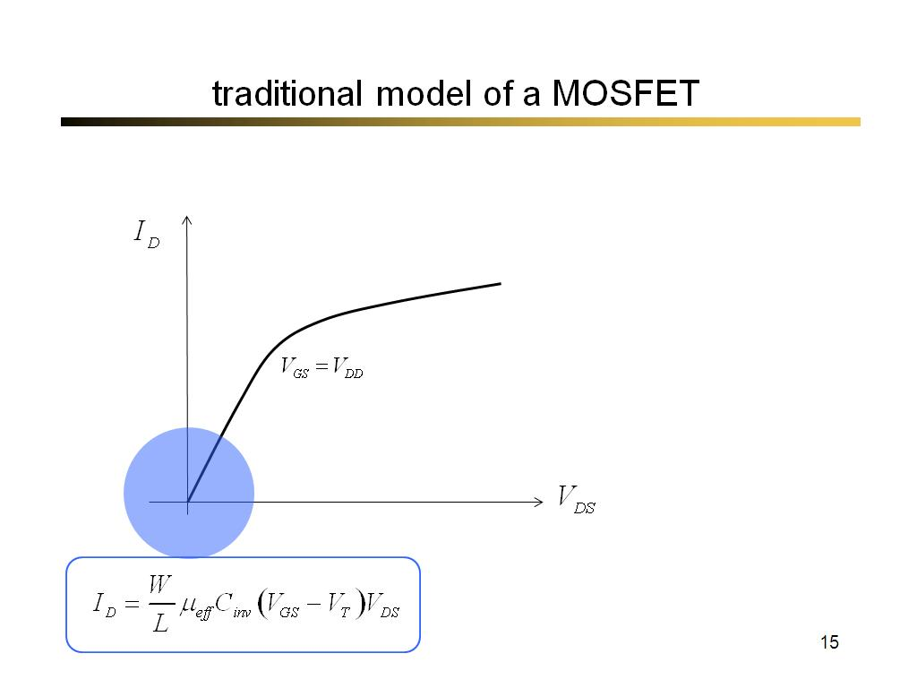 traditional model of a MOSFET