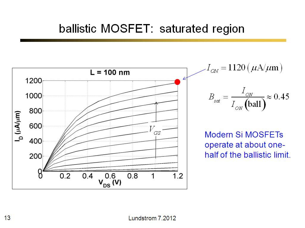 ballistic MOSFET: saturated region
