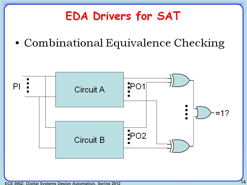 EDA Drivers for SAT
