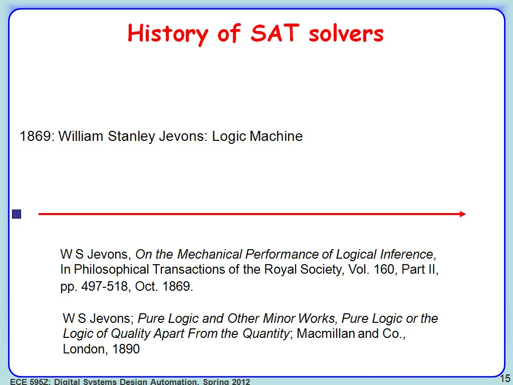 History of SAT solvers