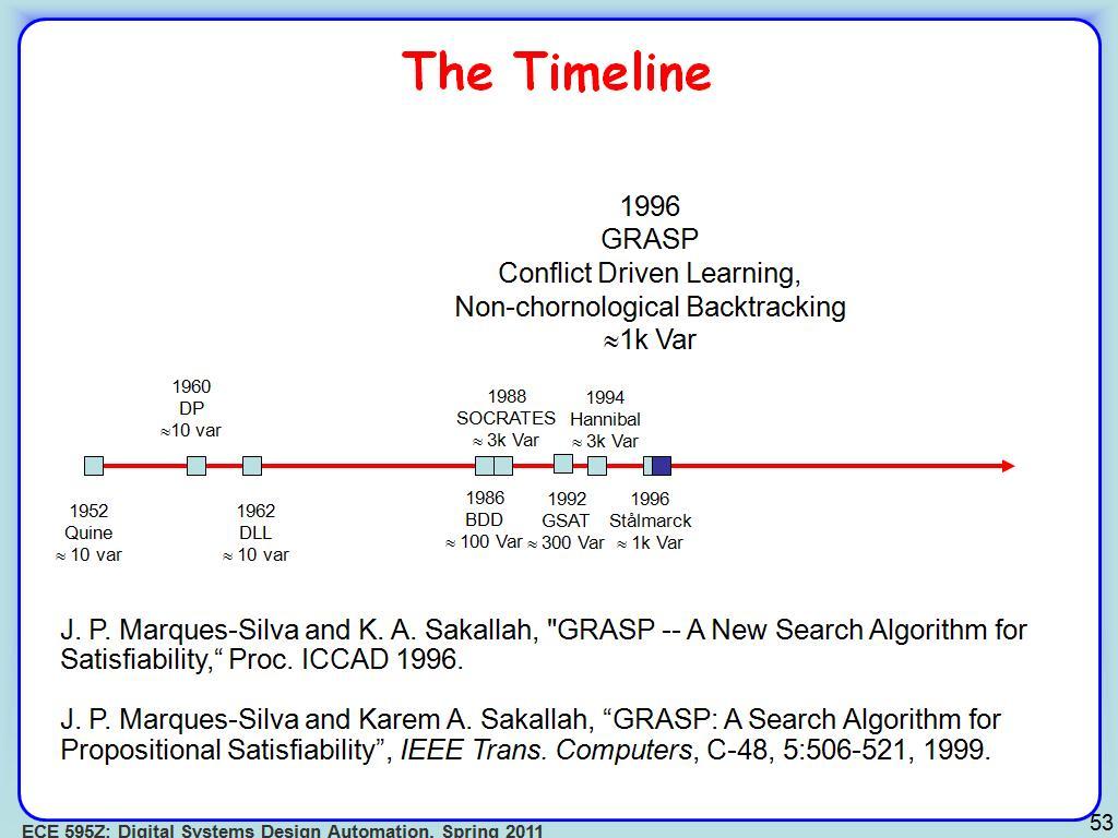 Greece Timeline  Ancient History Encyclopedia